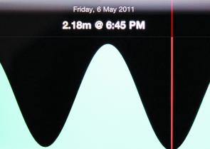 Picture of the tide graph provided by the Shralp software. The red vertical line can be moved forward and backwards and the tide time and height adjusts accordingly.