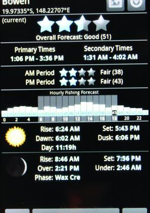 The Android style almanac app is probably the premier fishing app and holds huge amounts of very useful information.